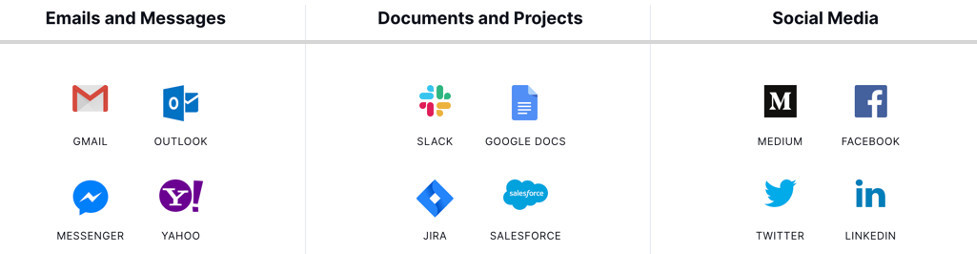 Grammarly list of supported platforms